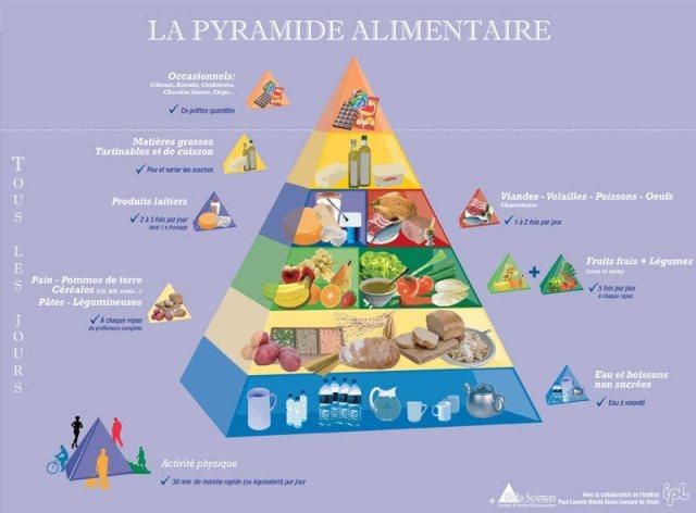 gd_pyramide